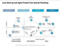 Lean Start Up And Agile Product Four Quarter Roadmap