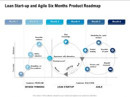 Lean Start Up And Agile Six Months Product Roadmap