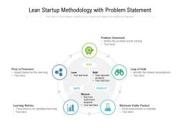 Lean Startup Methodology With Problem Statement