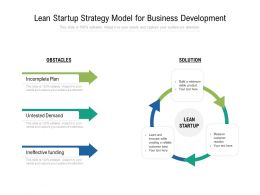 Lean Startup Strategy Model For Business Development