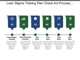 Lean Stigma Training Plan Check Act Process Resource Matrix Cpb