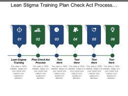 lean_stigma_training_plan_check_act_process_resource_matrix_cpb_Slide01