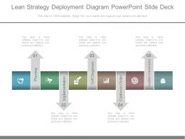 Lean Strategy Deployment Diagram Powerpoint Slide Deck