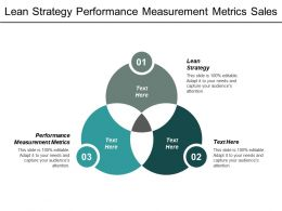 Lean Strategy Performance Measurement Metrics Sales Kpi Metrics Cpb