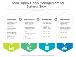 Lean Supply Chain Management For Business Growth