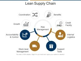 Lean Supply Chain Ppt Example File