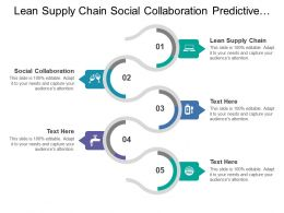 Lean Supply Chain Social Collaboration Predictive Analytic Business Intelligence