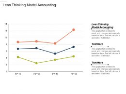 Lean Thinking Model Accounting Ppt Powerpoint Presentation File Shapes Cpb