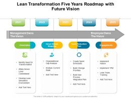 Lean Transformation Five Years Roadmap With Future Vision