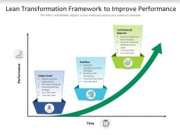 Lean Transformation Framework To Improve Performance