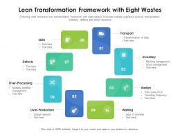 Lean Transformation Framework With Eight Wastes
