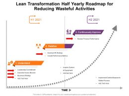 Lean Transformation Half Yearly Roadmap For Reducing Wasteful Activities