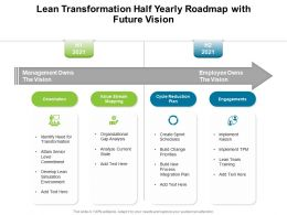 Lean Transformation Half Yearly Roadmap With Future Vision