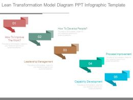Lean Transformation Model Diagram Ppt Infographic Template