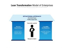 Lean Transformation Model Of Enterprises