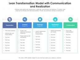 Lean Transformation Model With Communication And Realization