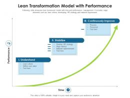 Lean Transformation Model With Performance