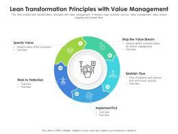 Lean Transformation Principles With Value Management