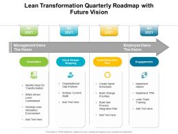 Lean Transformation Quarterly Roadmap With Future Vision