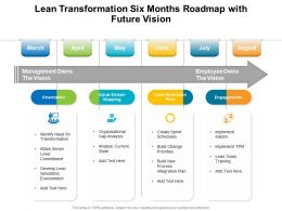 Lean Transformation Six Months Roadmap With Future Vision