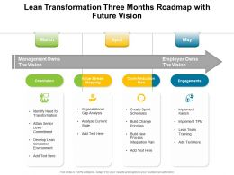Lean Transformation Three Months Roadmap With Future Vision