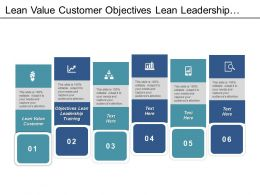 Lean Value Customer Objectives Lean Leadership Training Marketing Ideas Cpb