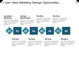 Lean Value Marketing Savings Opportunities Vendor Risk Management Cpb