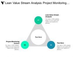 Lean Value Stream Analysis Project Monitoring Control Customer Methodology Cpb