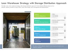 Lean Warehouse Strategy With Storage Distribution Approach