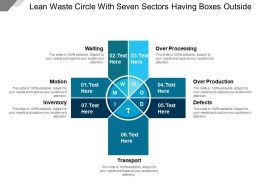 Lean Waste Circle With Seven Sectors Having Boxes Outside