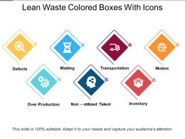 Lean Waste Colored Boxes With Icons