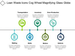 Lean Waste Icons Cog Wheel Magnifying Glass Globe