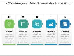 Lean Waste Management Define Measure Analyse Improve Control