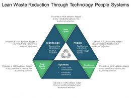 Lean Waste Reduction Through Technology People Systems