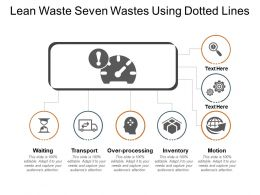 Lean Waste Seven Wastes Using Dotted Lines