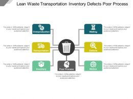 Lean Waste Transportation Inventory Defects Poor Process