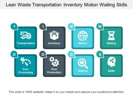 Lean Waste Transportation Inventory Motion Waiting Skills