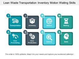 lean_waste_transportation_inventory_motion_waiting_skills_Slide01