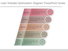 Lean Website Optimization Diagram Powerpoint Guide