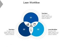 Lean Workflow Ppt Powerpoint Presentation Icon Model Cpb