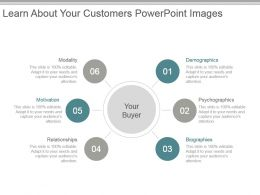 Learn About Your Customers Powerpoint Images