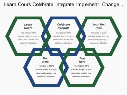 Learn Cours Celebrate Integrate Implement Change Plan Organize