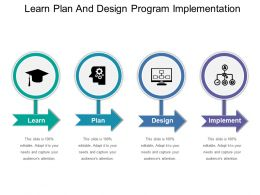 Learn Plan And Design Program Implementation