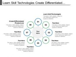Learn Skill Technologies Create Differentiated Product Low Costs
