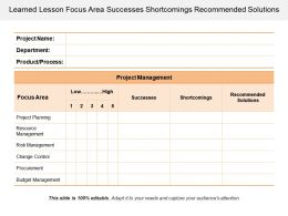 Learned Lesson Focus Area Successes Shortcomings Recommended Solutions