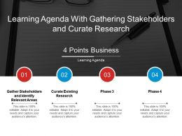 Learning Agenda With Gathering Stakeholders And Curate Research