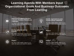 Learning Agenda With Members Input Organizational Goals And Business Outcomes From Learning