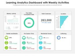 Learning Analytics Dashboard With Weekly Activities