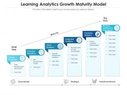 Learning Analytics Growth Maturity Model