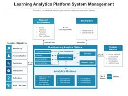 Learning Analytics Platform System Management